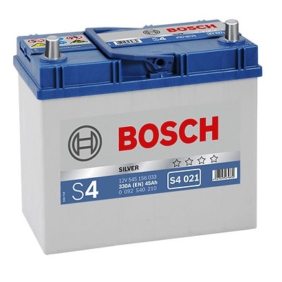 img category bosch1